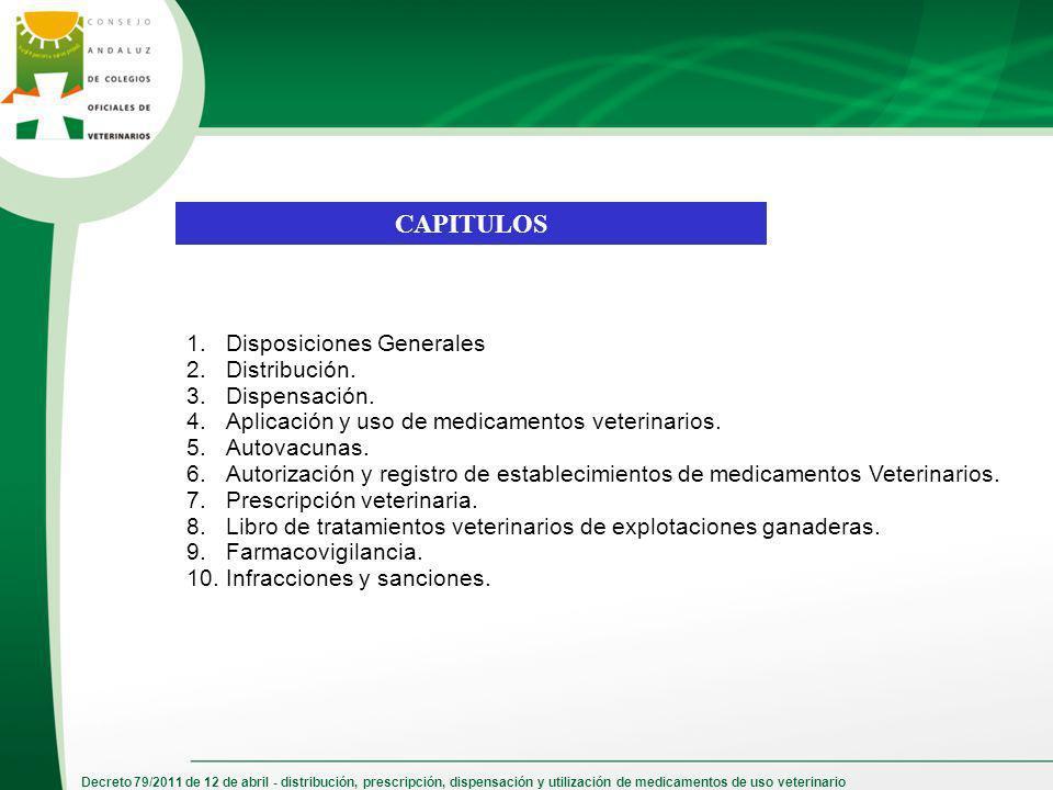 CAPITULOS Disposiciones Generales Distribución. Dispensación.