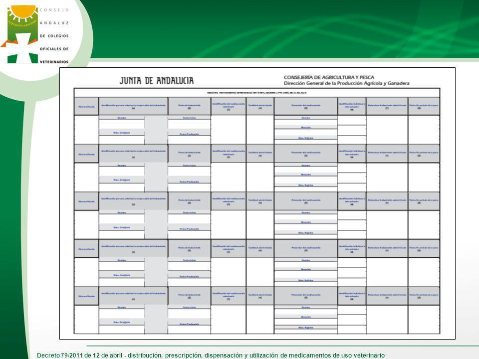 Decreto 79/2011 de 12 de abril - distribución, prescripción, dispensación y utilización de medicamentos de uso veterinario