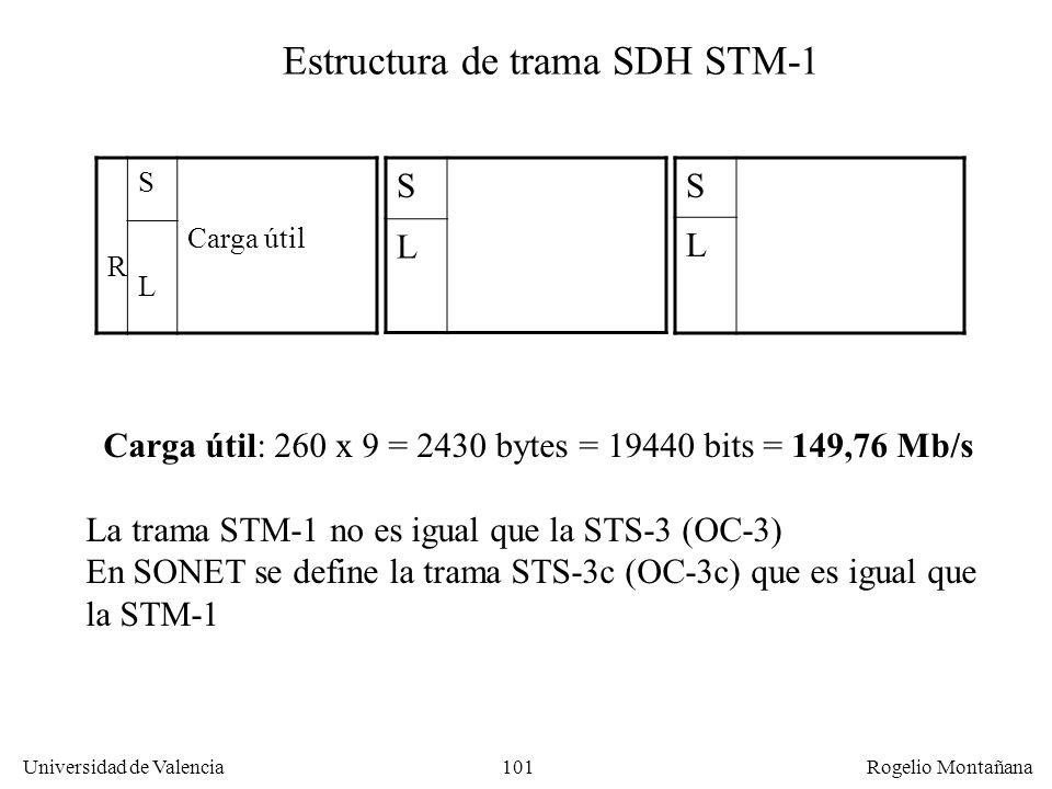 Carga útil: 260 x 9 = 2430 bytes = 19440 bits = 149,76 Mb/s