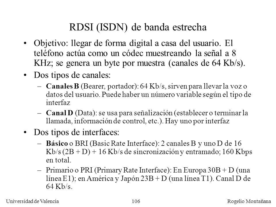 RDSI (ISDN) de banda estrecha