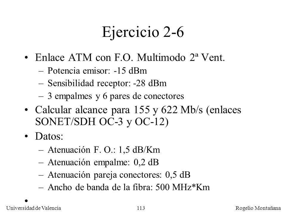 Ejercicio 2-6 Enlace ATM con F.O. Multimodo 2ª Vent.