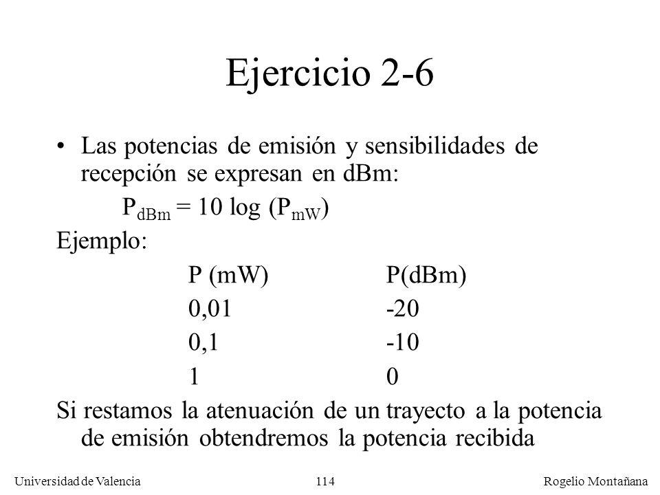 La Capa Física Ejercicio 2-6. Las potencias de emisión y sensibilidades de recepción se expresan en dBm: