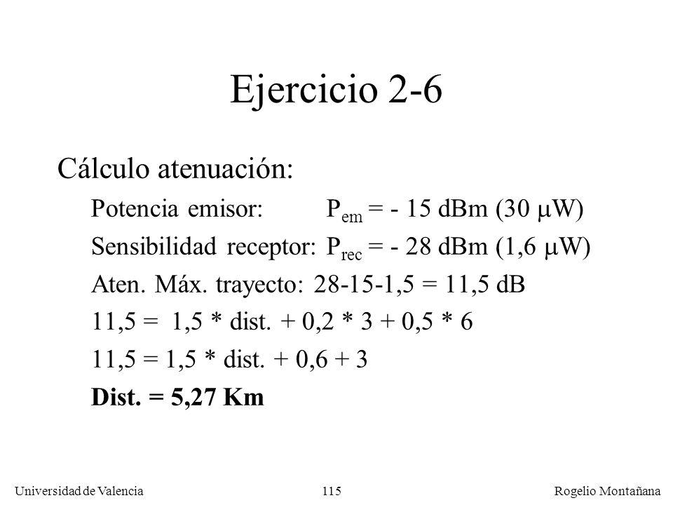 Ejercicio 2-6 Cálculo atenuación: