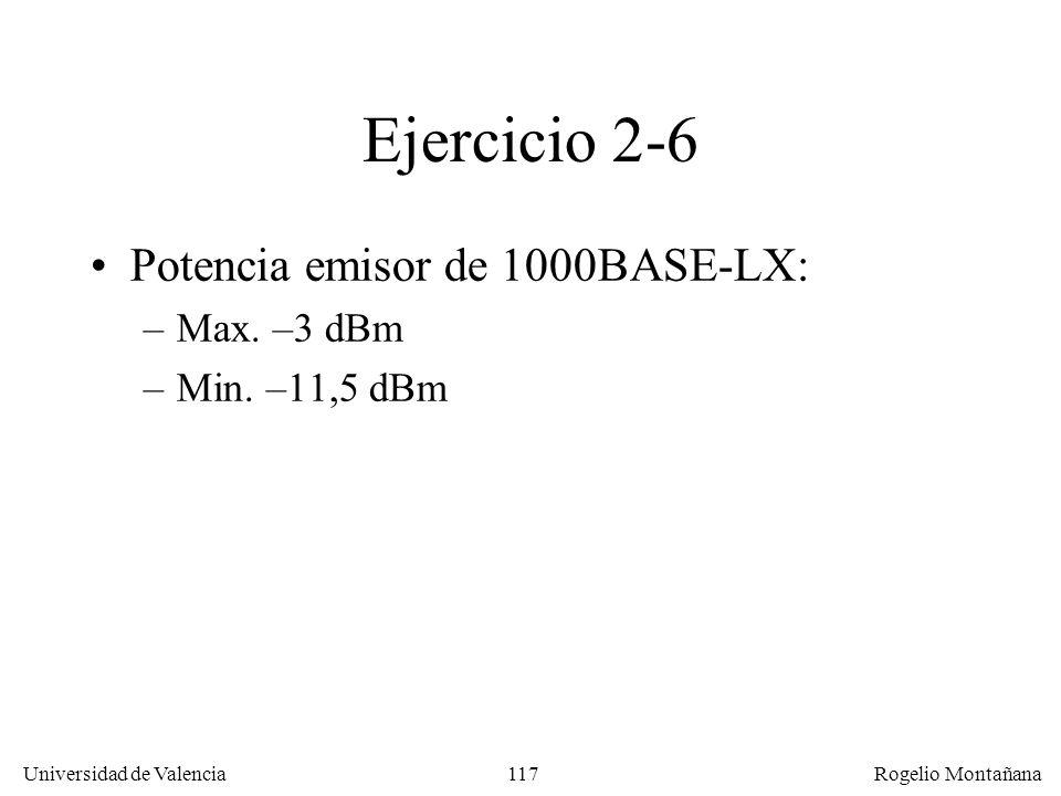 Ejercicio 2-6 Potencia emisor de 1000BASE-LX: Max. –3 dBm