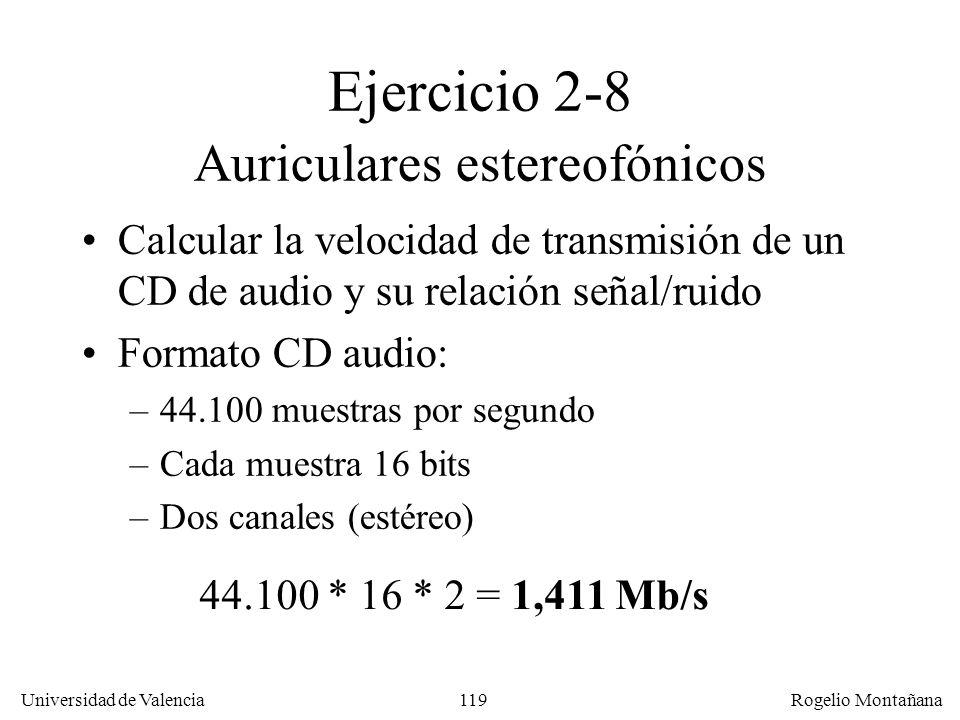 Ejercicio 2-8 Auriculares estereofónicos