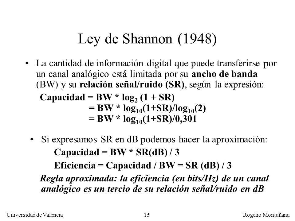 La Capa Física Ley de Shannon (1948)