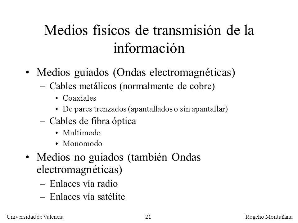 Medios físicos de transmisión de la información