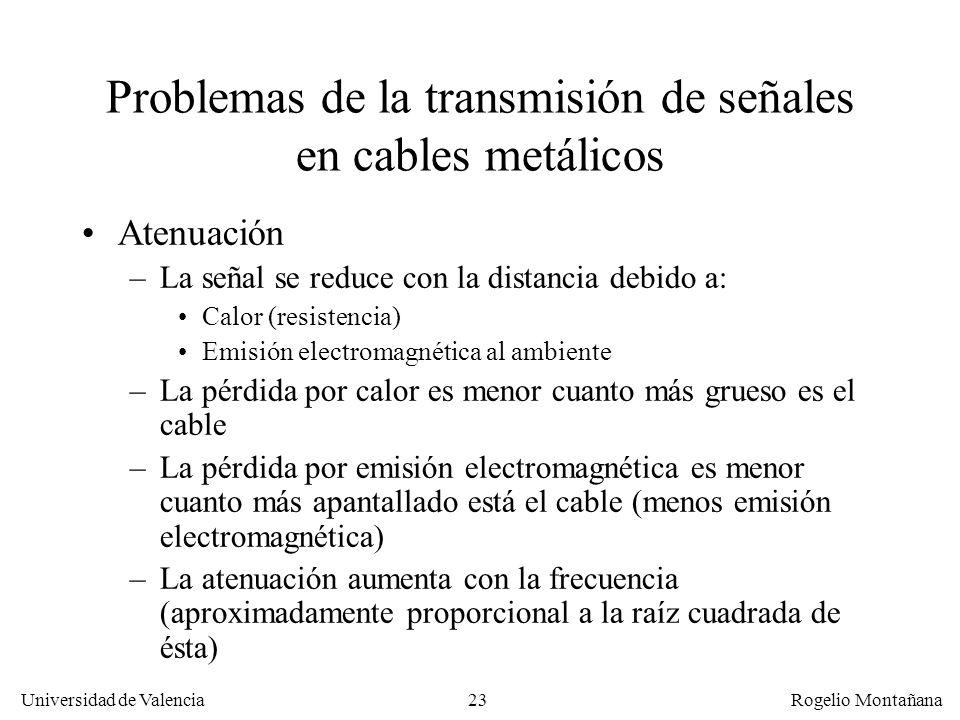 Problemas de la transmisión de señales en cables metálicos