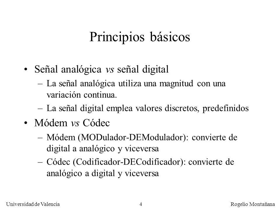 Principios básicos Señal analógica vs señal digital Módem vs Códec