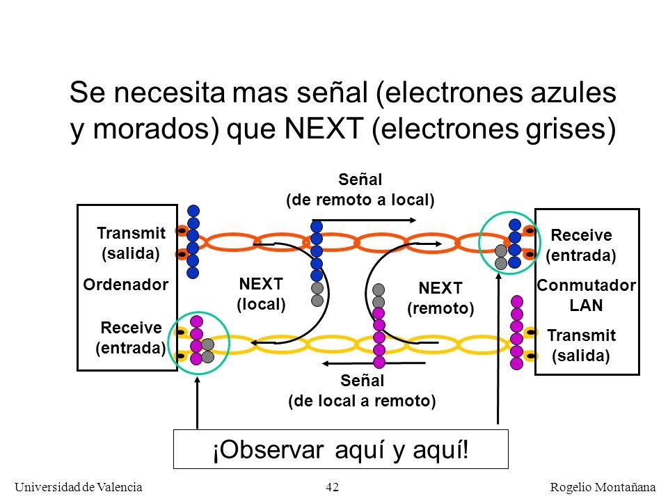 La Capa Física Se necesita mas señal (electrones azules y morados) que NEXT (electrones grises) Señal.