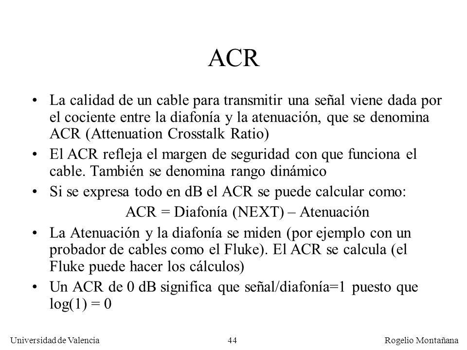 La Capa Física ACR.