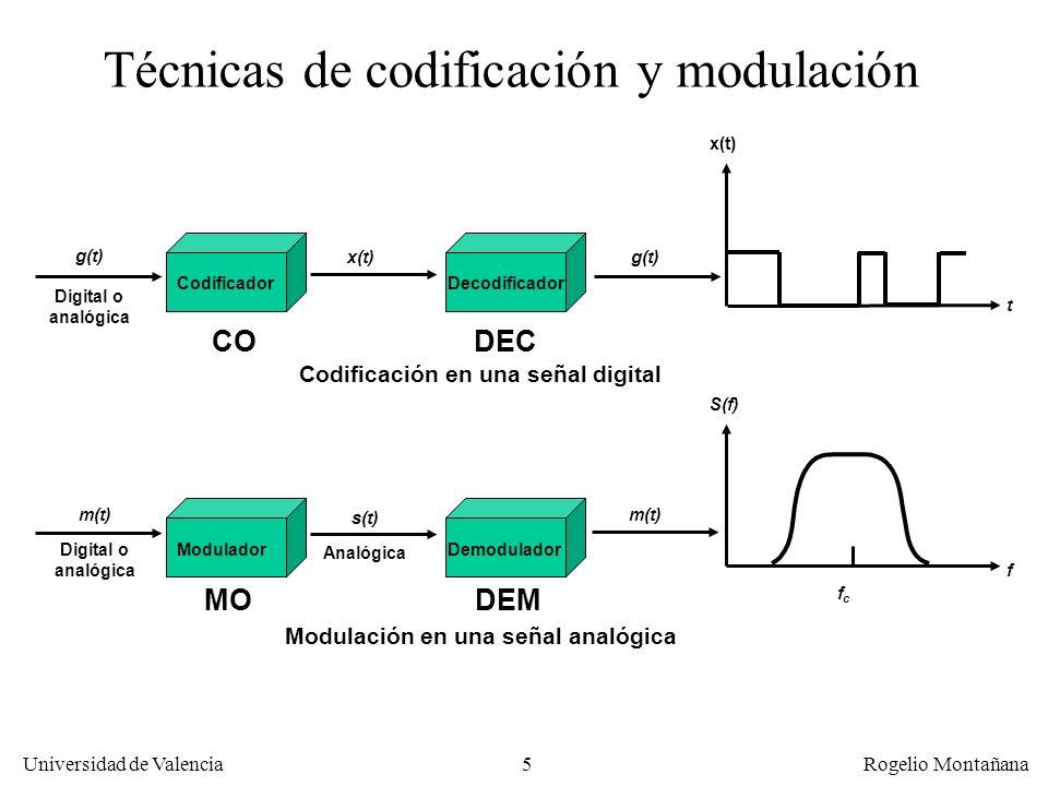 Codificación en una señal digital Modulación en una señal analógica