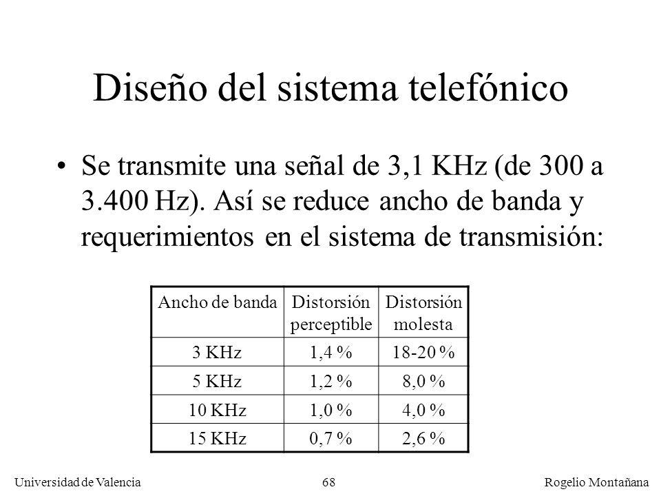 Diseño del sistema telefónico