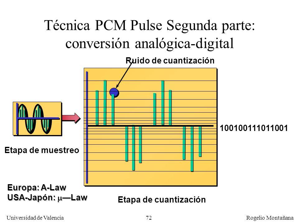 Técnica PCM Pulse Segunda parte: conversión analógica-digital