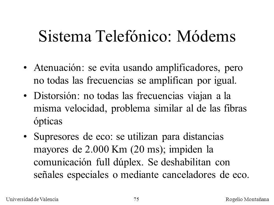 Sistema Telefónico: Módems