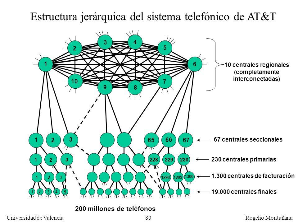 67 centrales seccionales 1.300 centrales de facturación