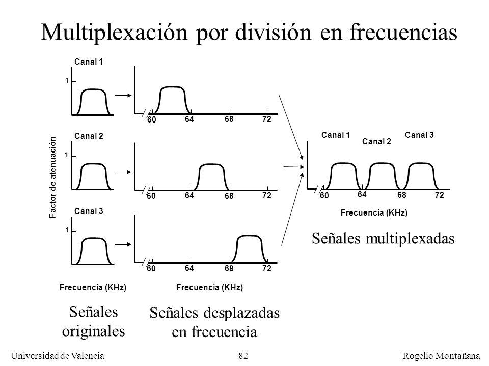 Señales multiplexadas