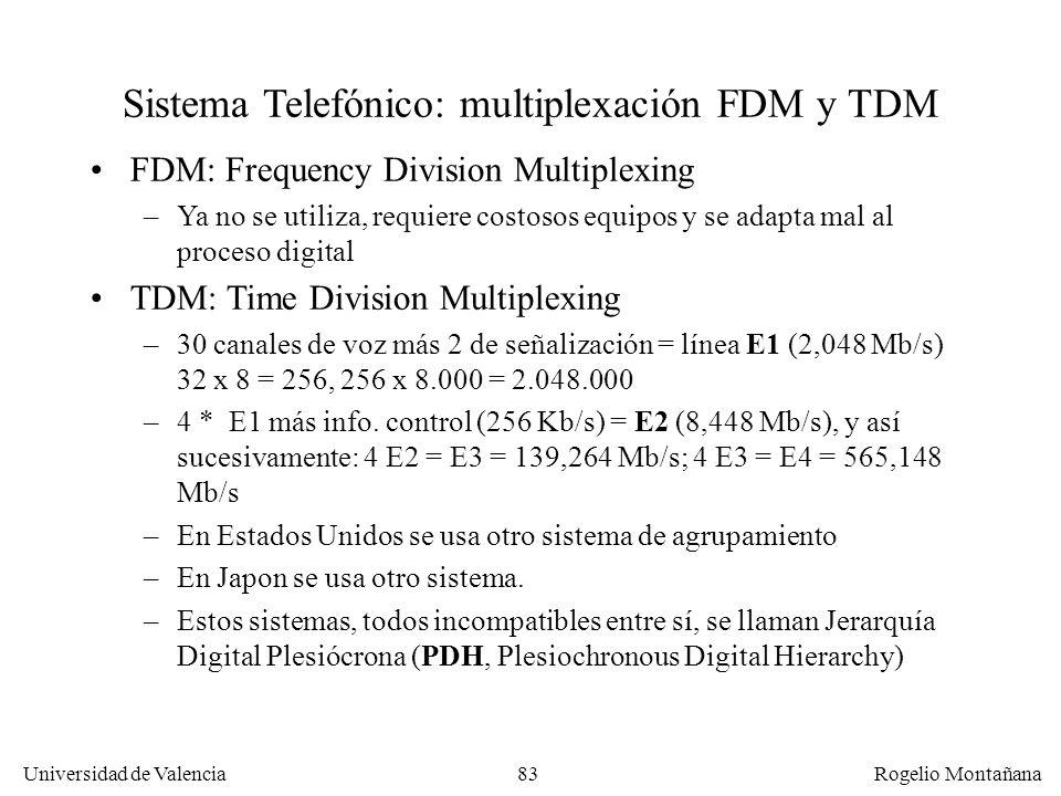 Sistema Telefónico: multiplexación FDM y TDM