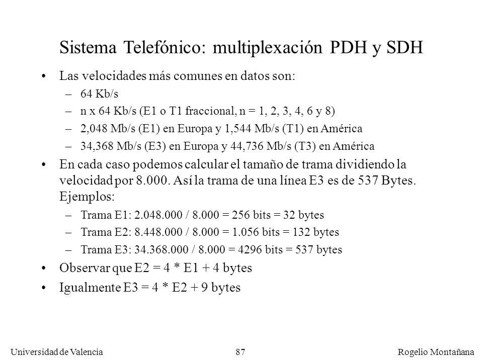 Sistema Telefónico: multiplexación PDH y SDH