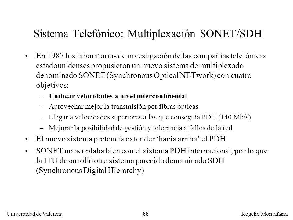 Sistema Telefónico: Multiplexación SONET/SDH