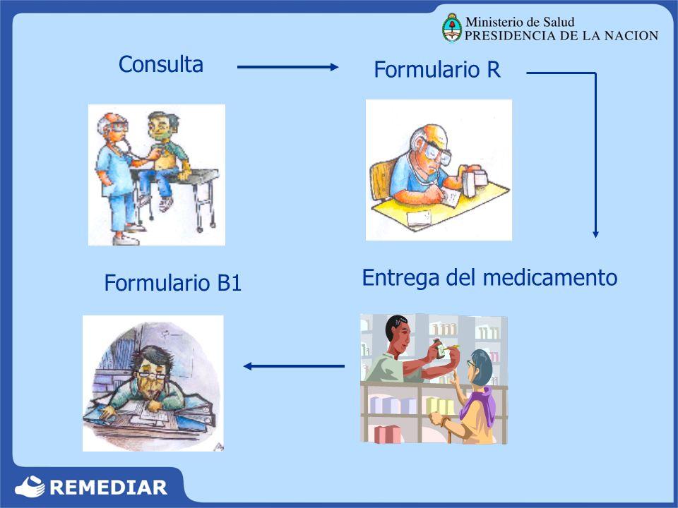 Consulta Formulario R Entrega del medicamento Formulario B1