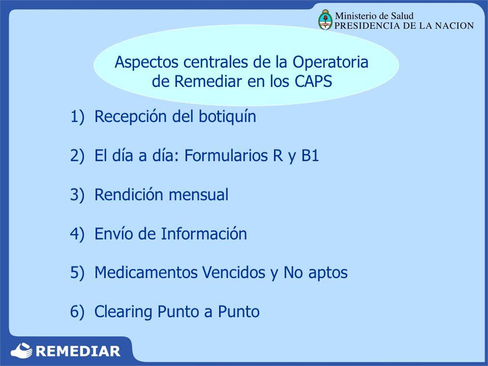 Aspectos centrales de la Operatoria de Remediar en los CAPS