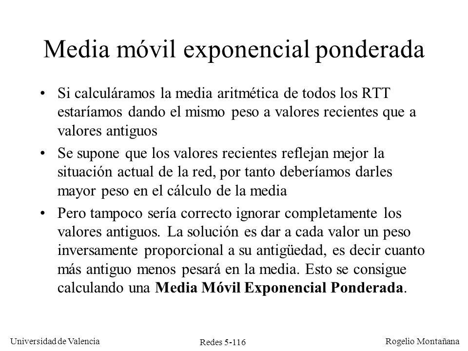 Media móvil exponencial ponderada