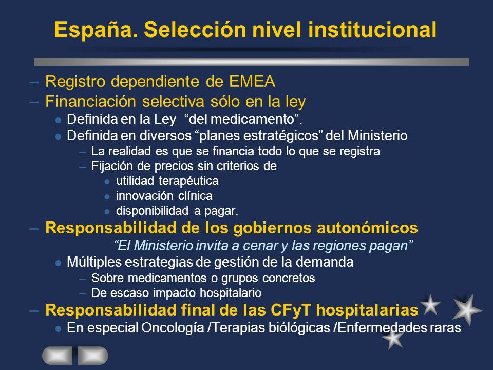 España. Selección nivel institucional