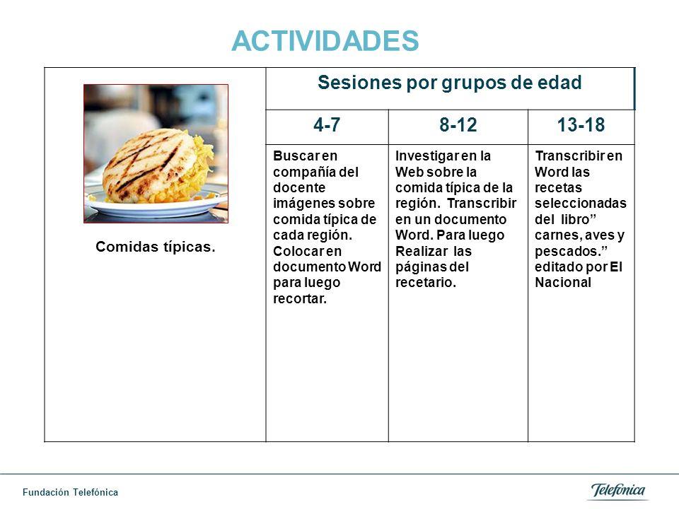 Sesiones por grupos de edad