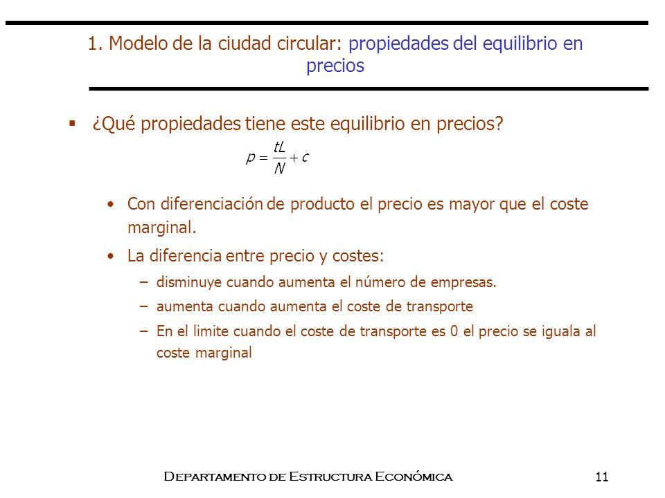 1. Modelo de la ciudad circular: propiedades del equilibrio en precios