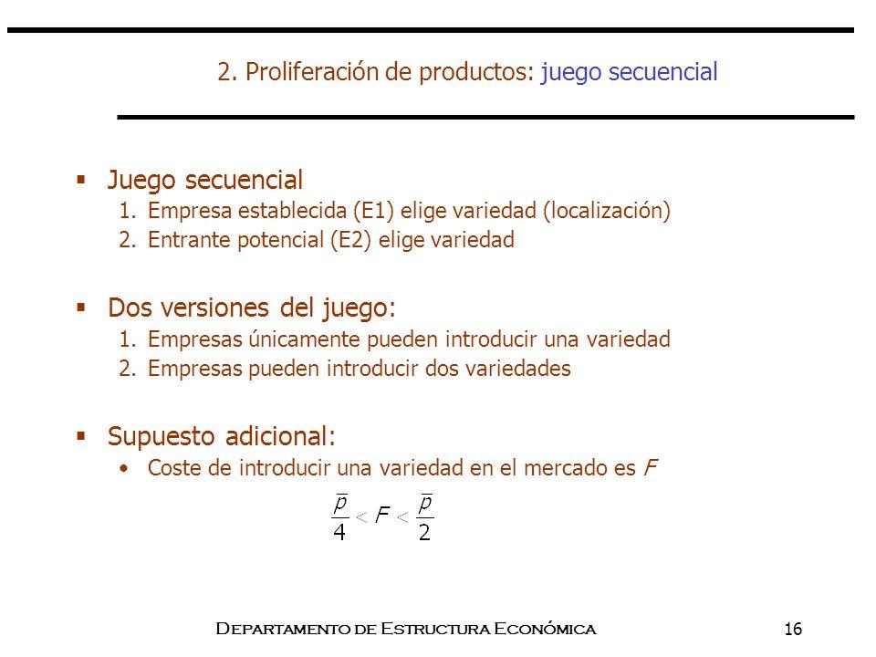 2. Proliferación de productos: juego secuencial