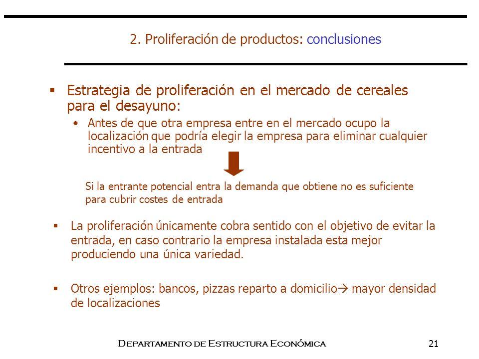 2. Proliferación de productos: conclusiones