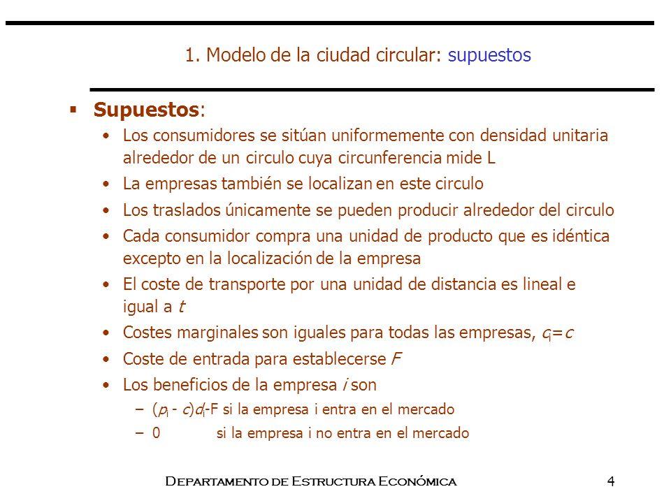 1. Modelo de la ciudad circular: supuestos