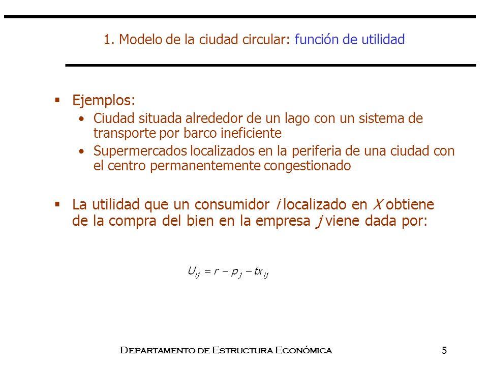 1. Modelo de la ciudad circular: función de utilidad