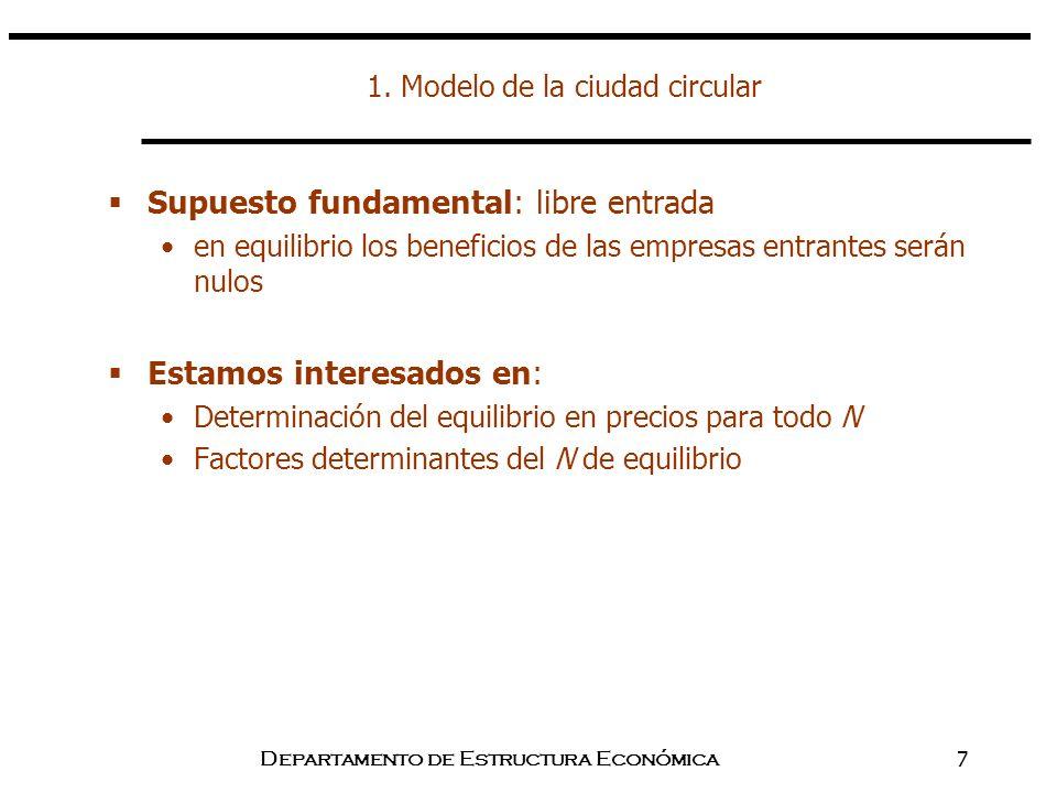 1. Modelo de la ciudad circular