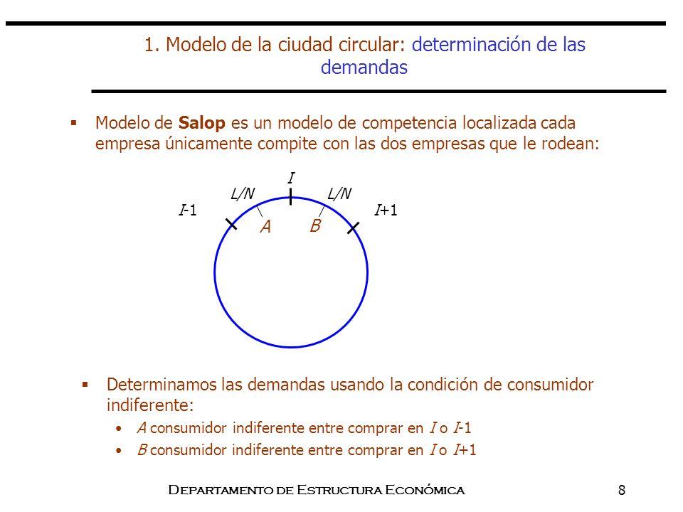 1. Modelo de la ciudad circular: determinación de las demandas