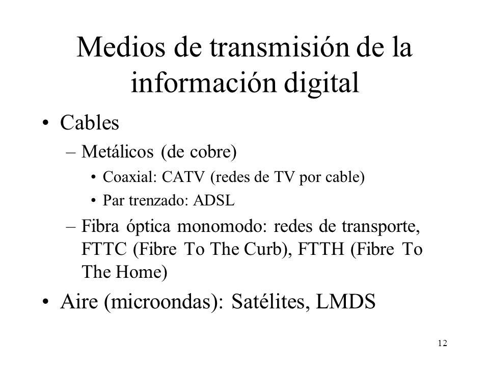 Medios de transmisión de la información digital