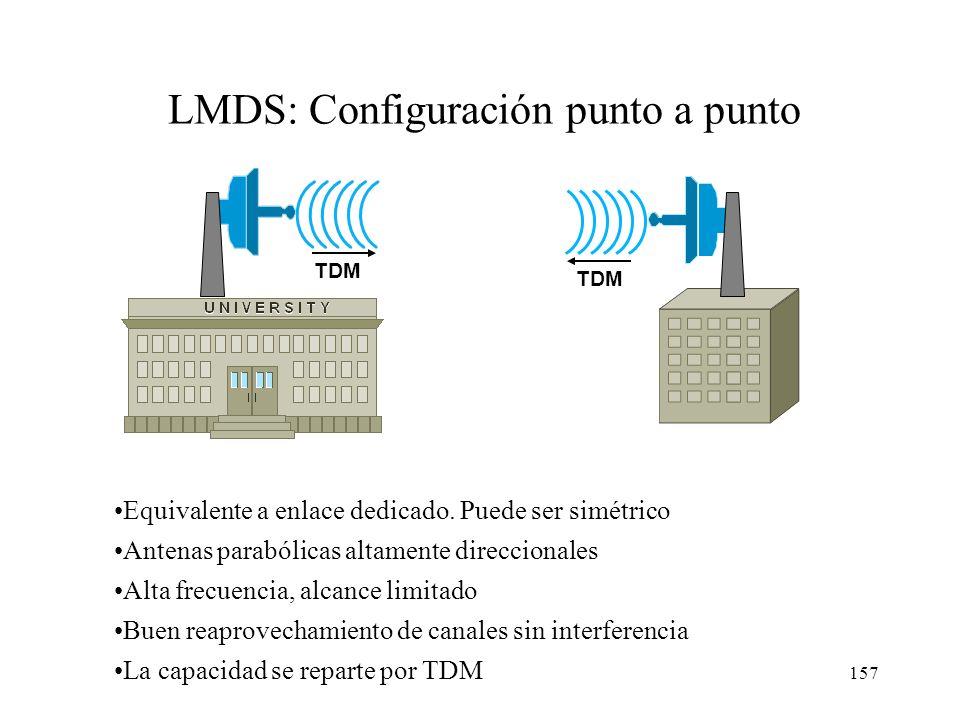 LMDS: Configuración punto a punto