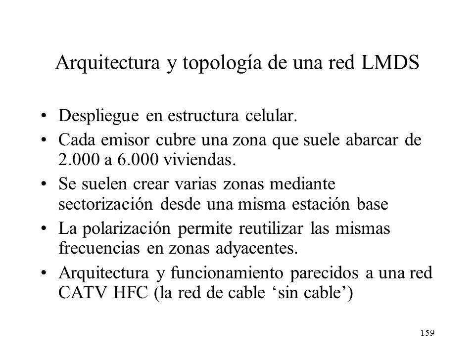 Arquitectura y topología de una red LMDS
