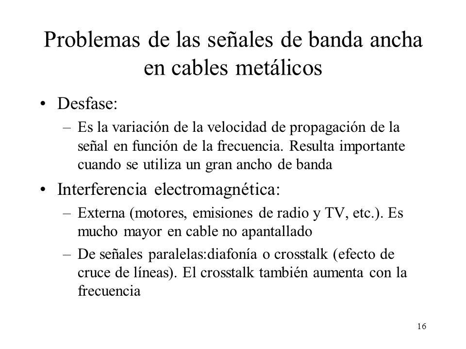 Problemas de las señales de banda ancha en cables metálicos