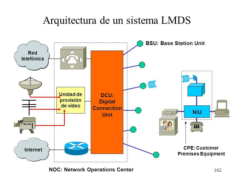 Arquitectura de un sistema LMDS