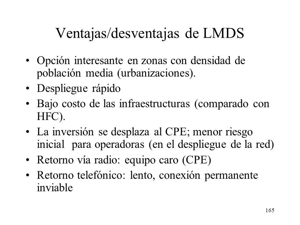 Ventajas/desventajas de LMDS
