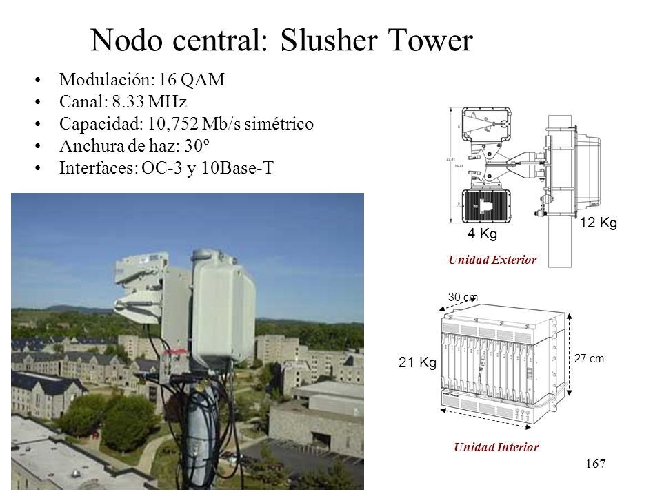 Nodo central: Slusher Tower