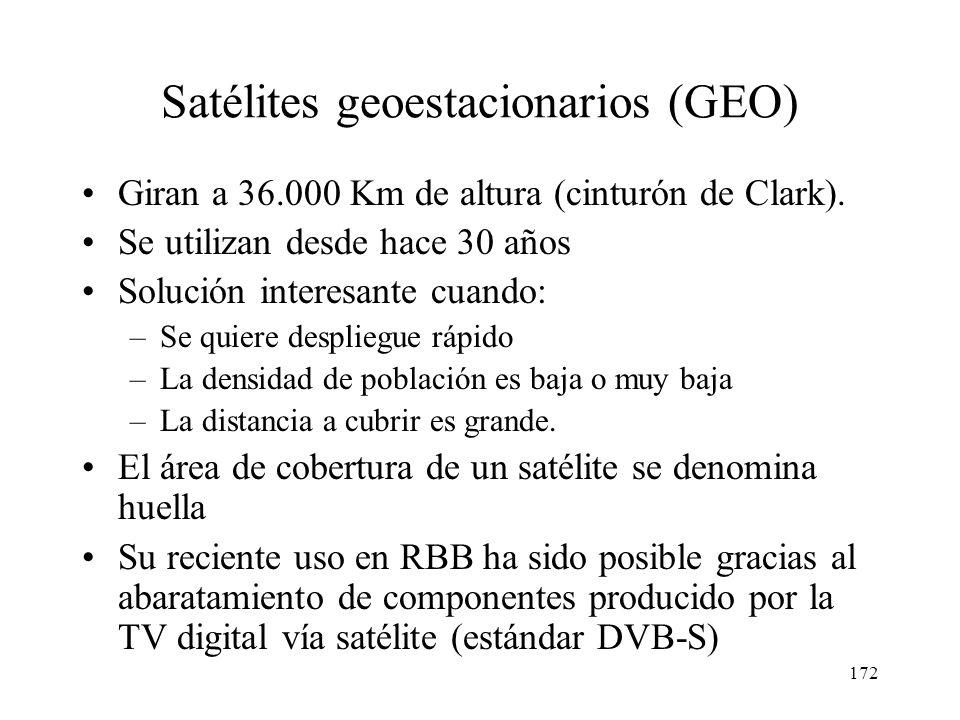 Satélites geoestacionarios (GEO)