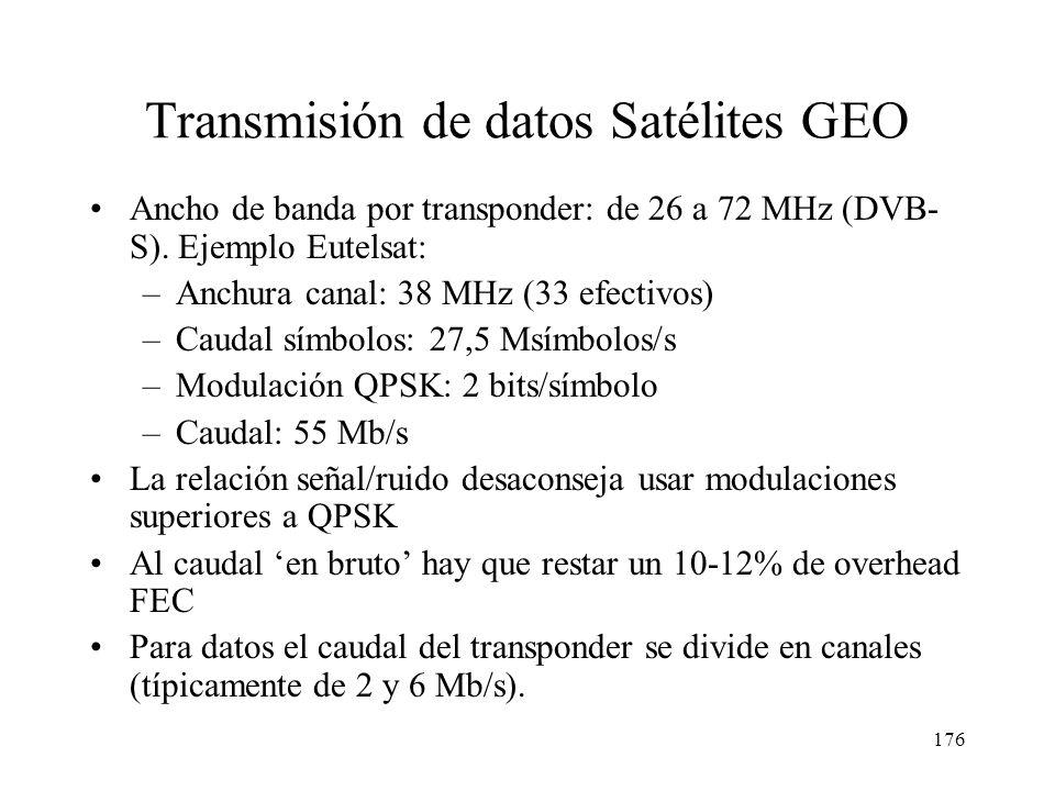 Transmisión de datos Satélites GEO