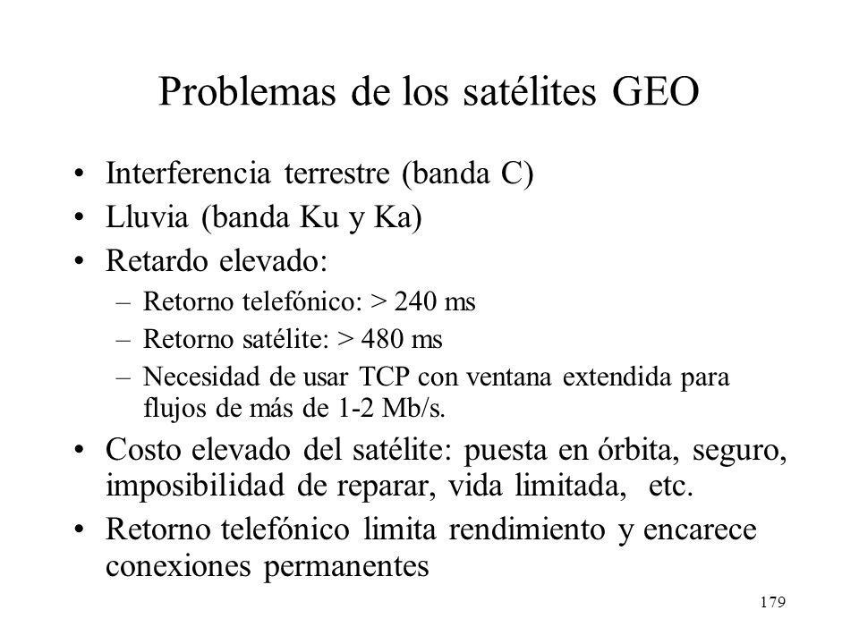 Problemas de los satélites GEO
