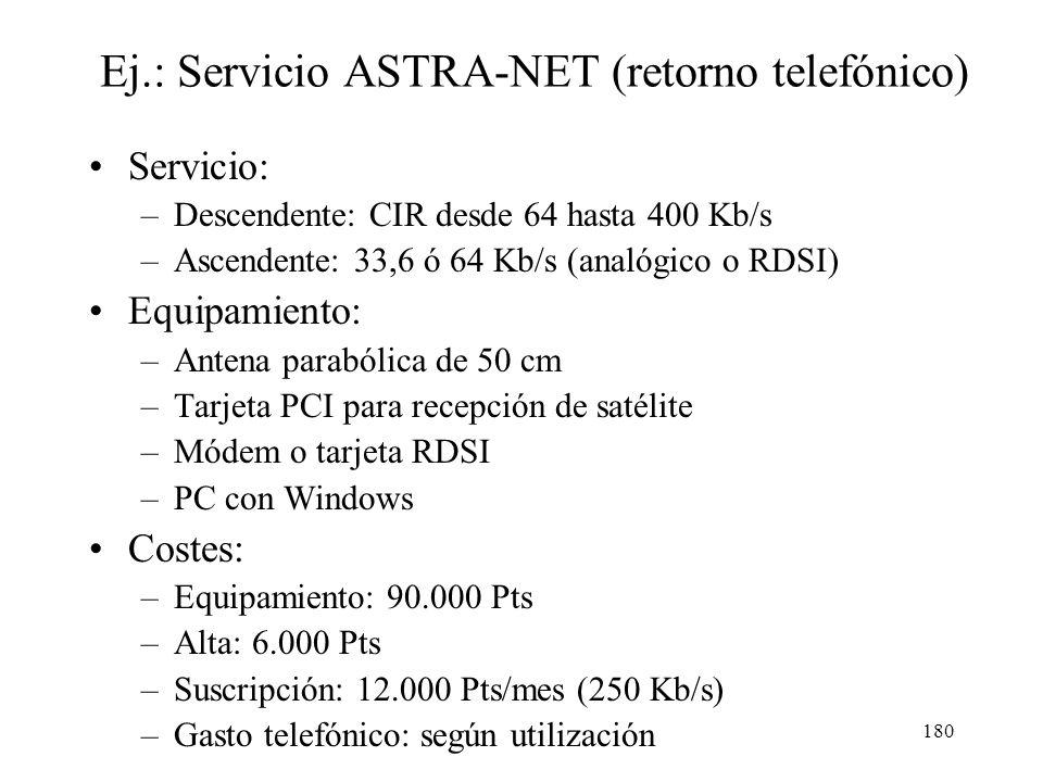 Ej.: Servicio ASTRA-NET (retorno telefónico)