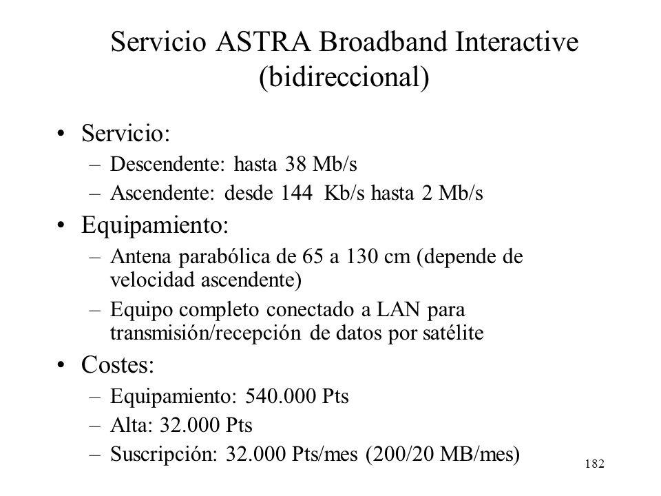 Servicio ASTRA Broadband Interactive (bidireccional)