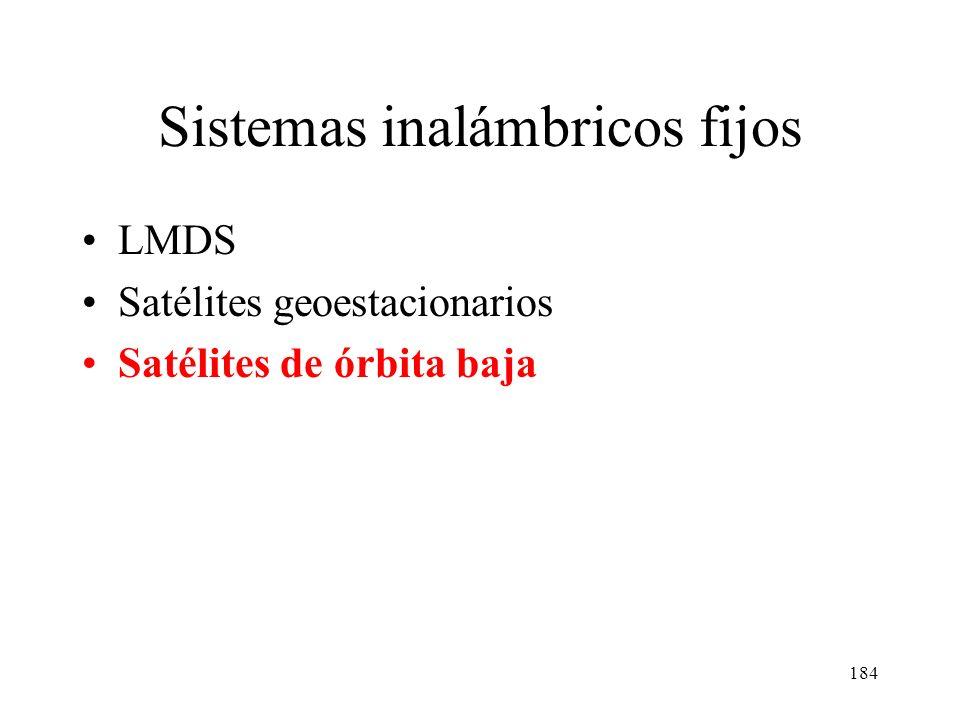 Sistemas inalámbricos fijos
