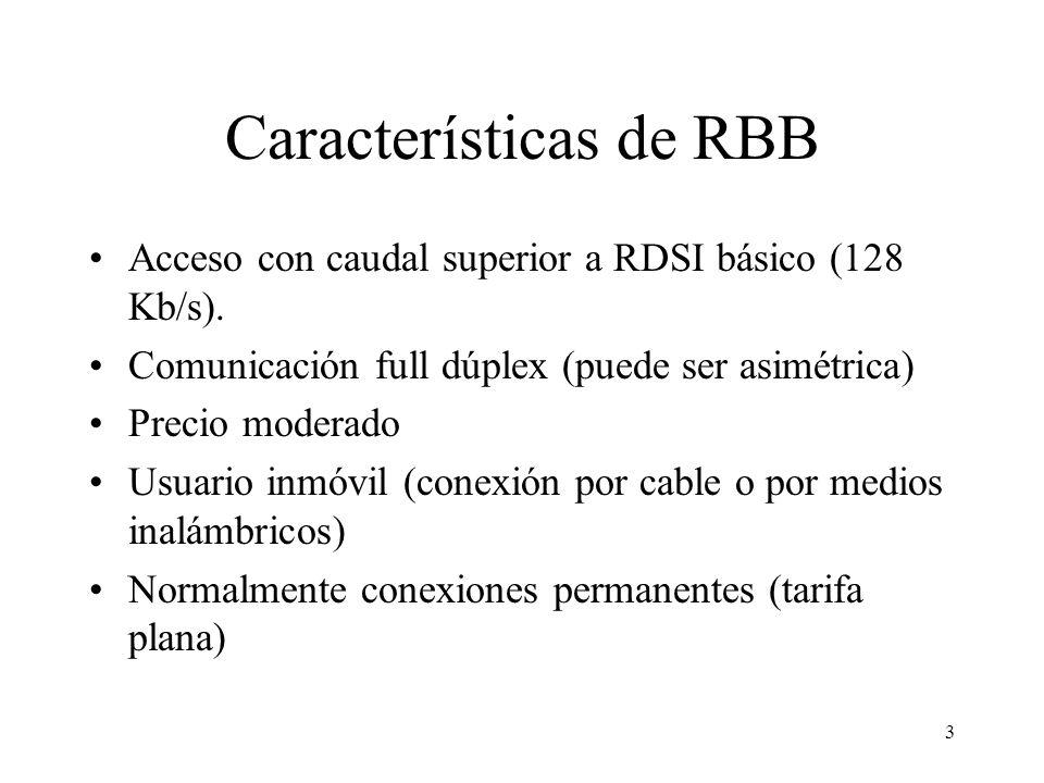 Características de RBB